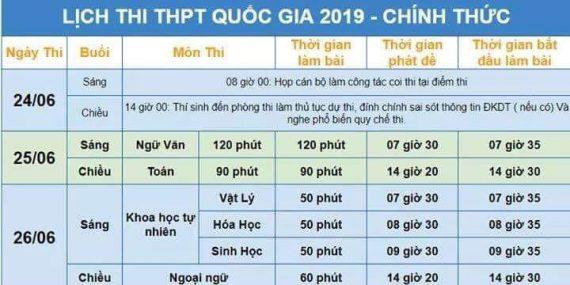 Lịch thi THPT 2019 bạn có thể tham khảo